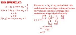 math cara smart