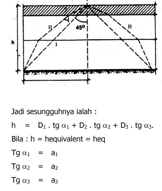 cbr an komponen rumus